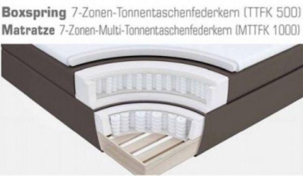 Boxspringbett Amondo 180 x 200 cm Leder Optik braun 7 Zonen Tonnentaschenfederkern Matratze