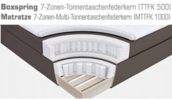 Boxspringbett Amondo 180 x 200 cm Leder Optik schwarz 7 Zonen Tonnentaschenfederkern Matratze
