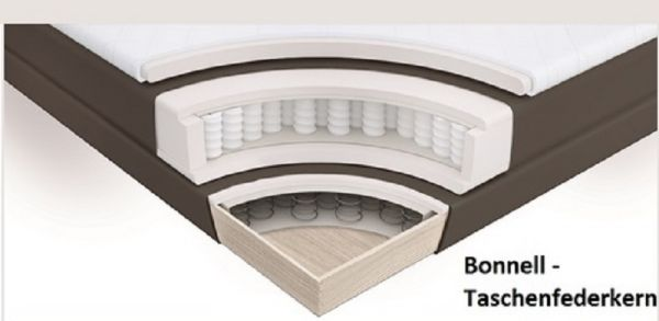 Boxspringbett Isabelle 180 x 200 cm Leder Optik weiß Taschenfederkern Matratze