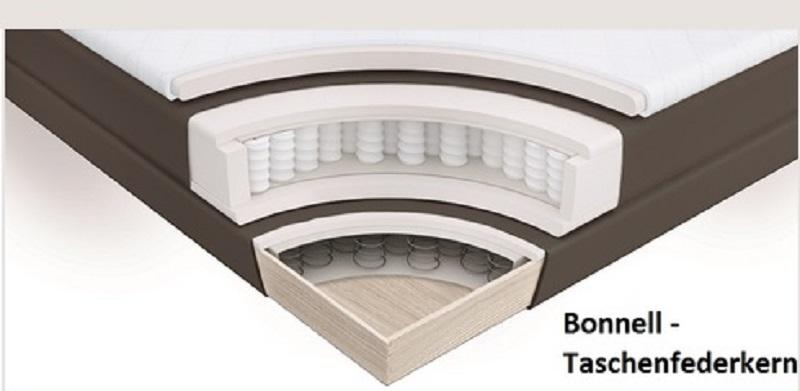 taschenfederkernmatratze. Black Bedroom Furniture Sets. Home Design Ideas